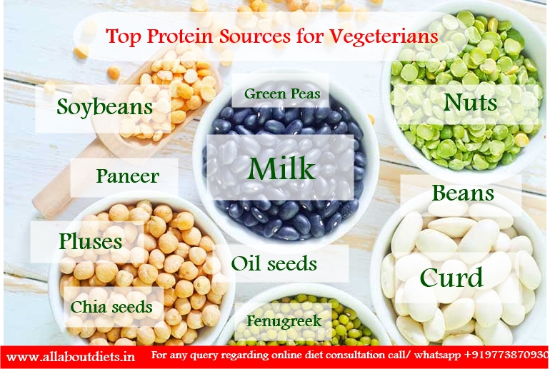 How to Get Enough Protein on a Vegetarian or Vegan Diet
