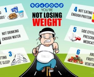 Why am I not losing weight? (Weight Loss Tips)